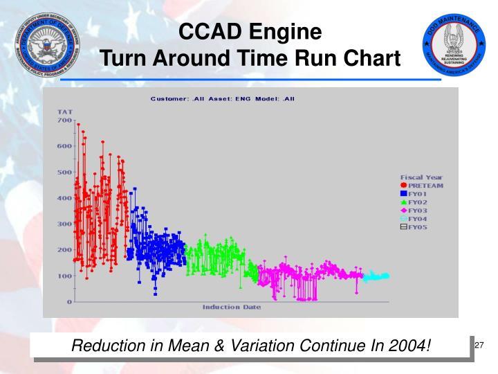 CCAD Engine