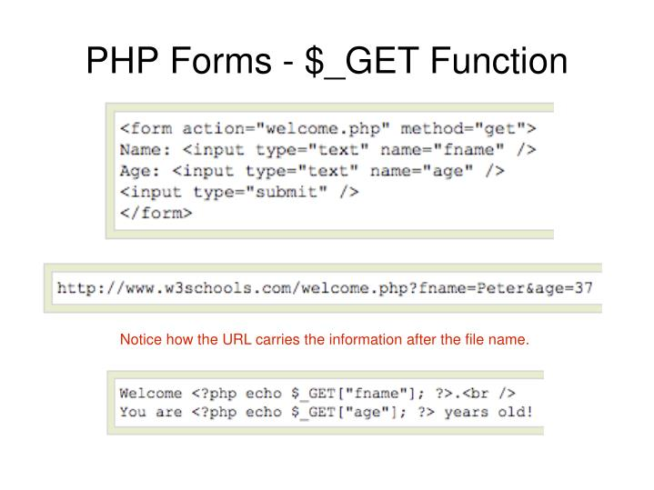 PHP Forms - $_GET Function