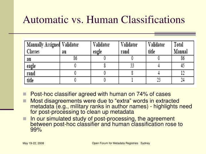 Automatic vs. Human Classifications