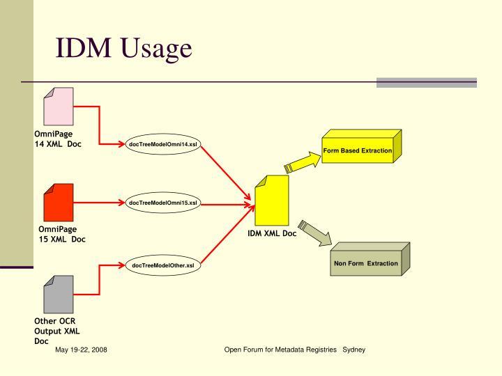 IDM Usage