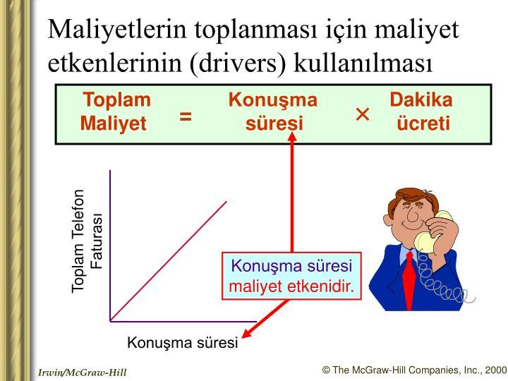 Maliyetlerin toplanması için maliyet etkenlerinin (drivers) kullanılması
