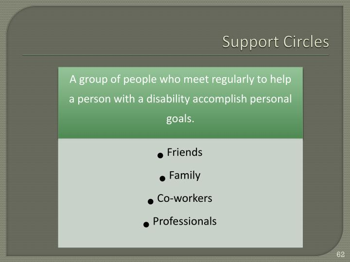 Support Circles