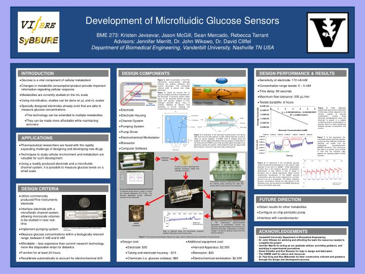 Development of Microfluidic Glucose Sensors