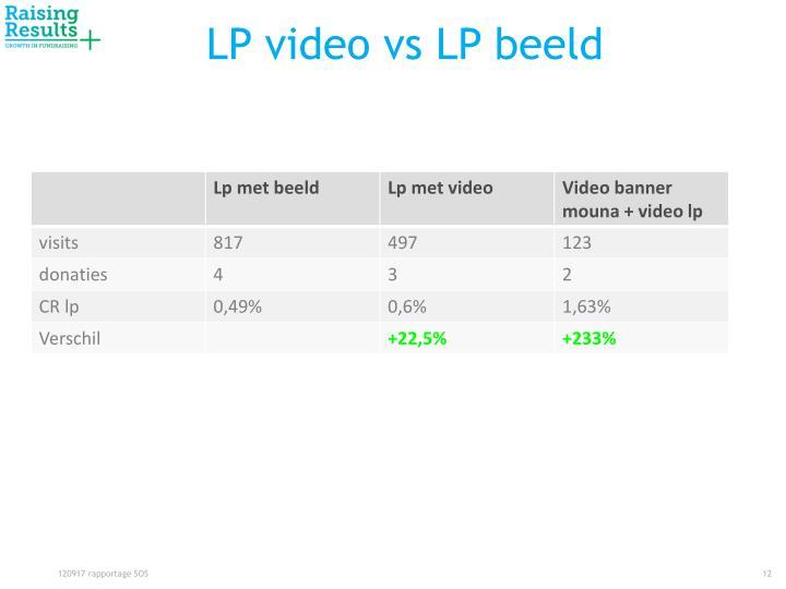 LP video