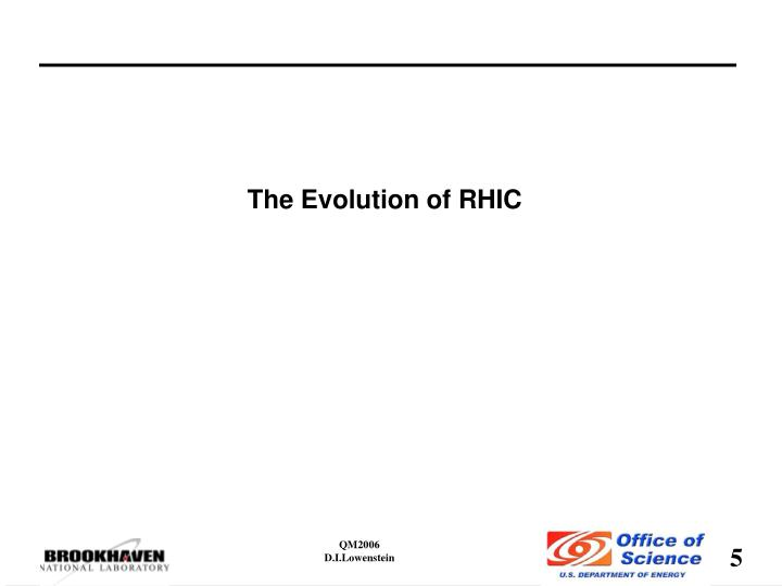 The Evolution of RHIC