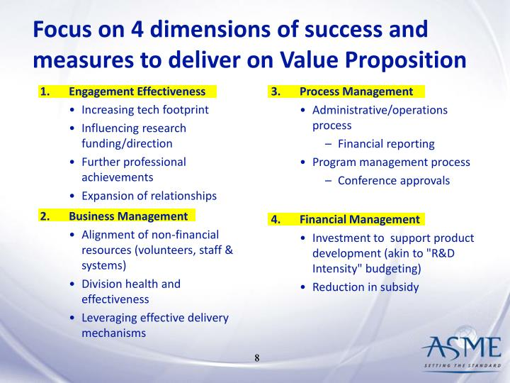 Focus on 4 dimensions of success and measures to deliver on Value Proposition