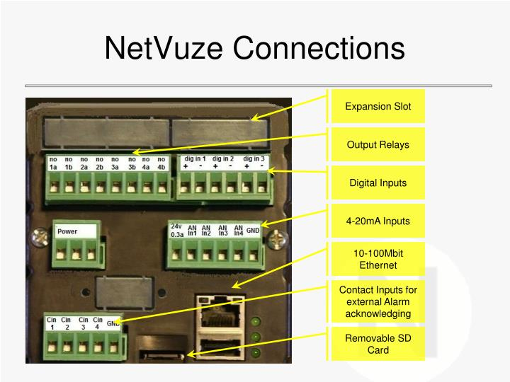 NetVuze Connections