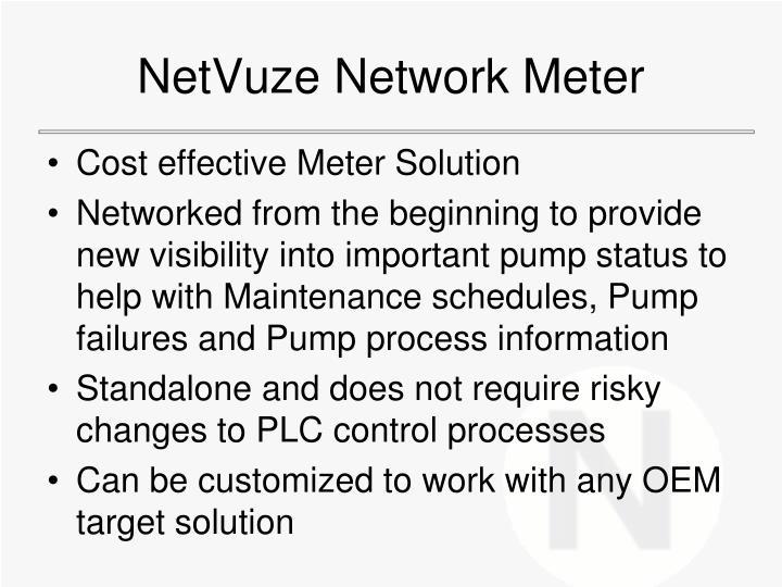 NetVuze Network Meter