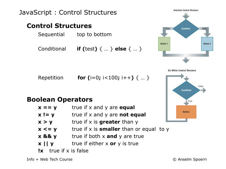 JavaScript : Control Structures