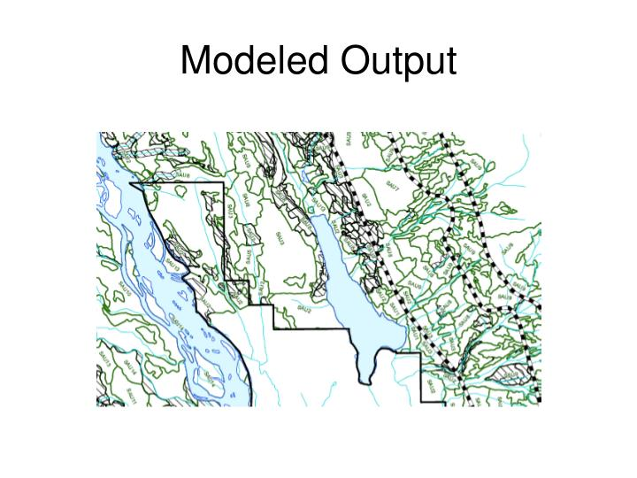 Modeled Output
