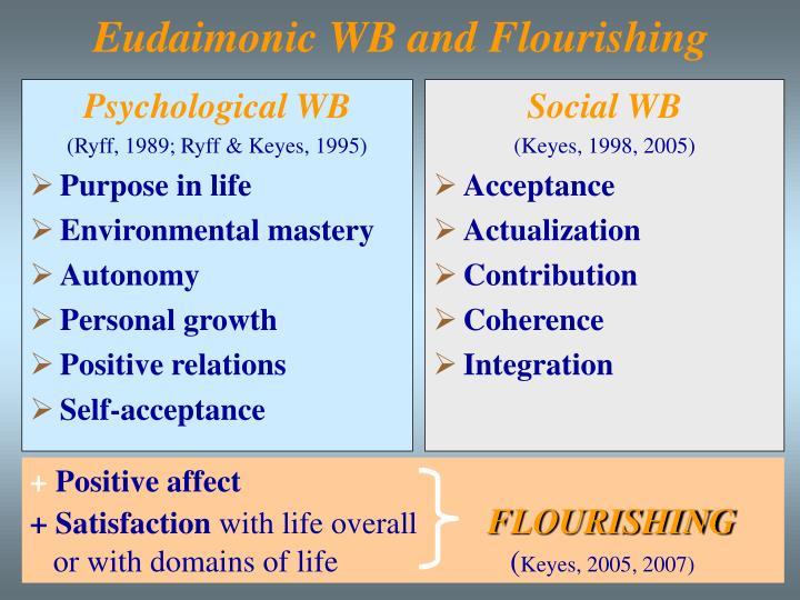 Psychological WB