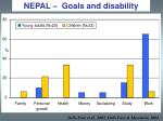 nepal goals and disability