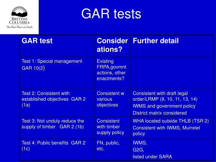 Test 1: Special management GAR 10(2