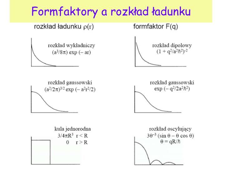 Formfaktory a rozkład ładunku