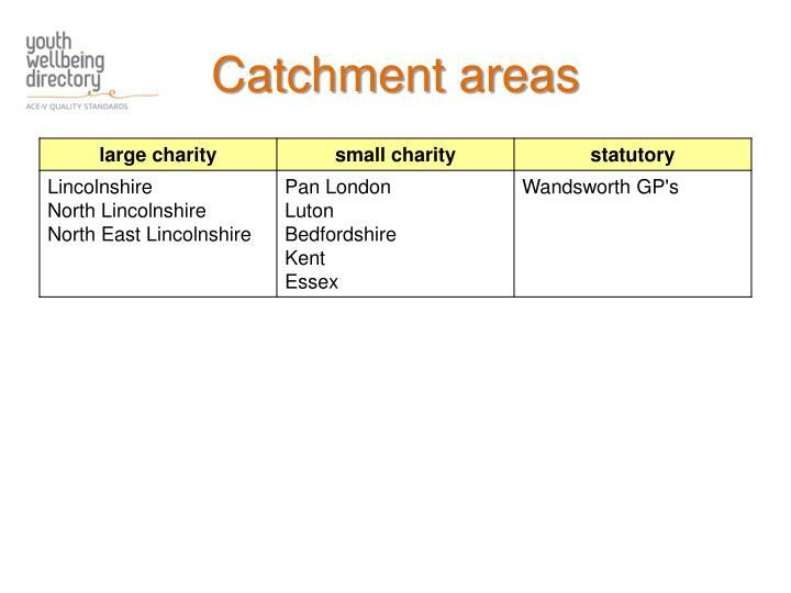Catchment areas