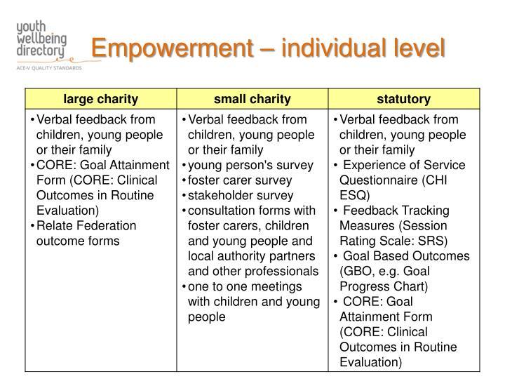 Empowerment – individual level