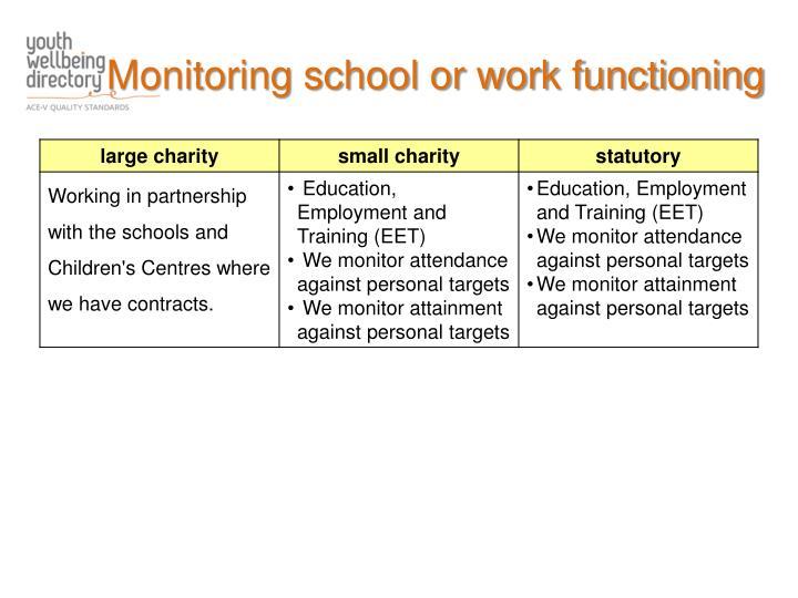 Monitoring school or work functioning