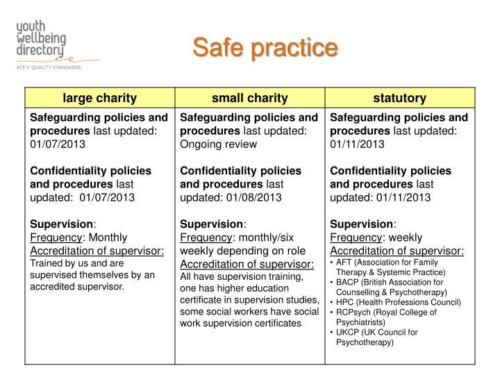 Safe practice