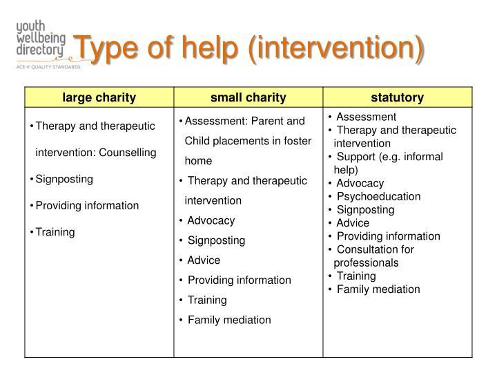 Type of help (intervention)