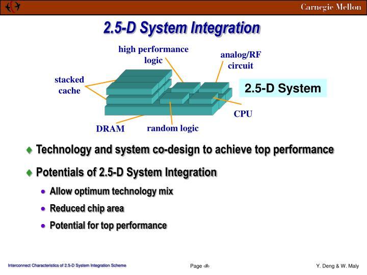 2.5-D System Integration
