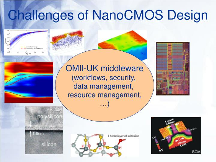 Challenges of NanoCMOS Design