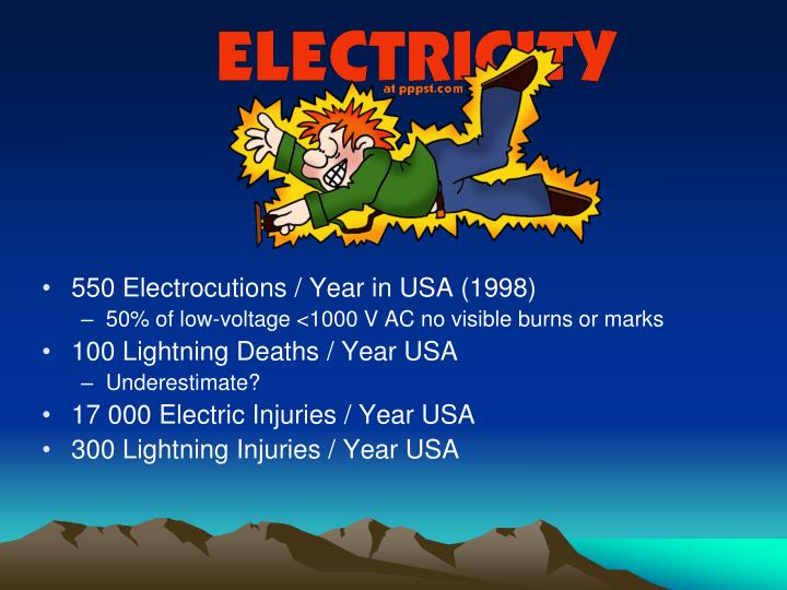 550 Electrocutions / Year in USA (1998)