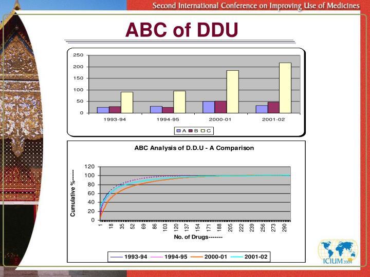 ABC of DDU