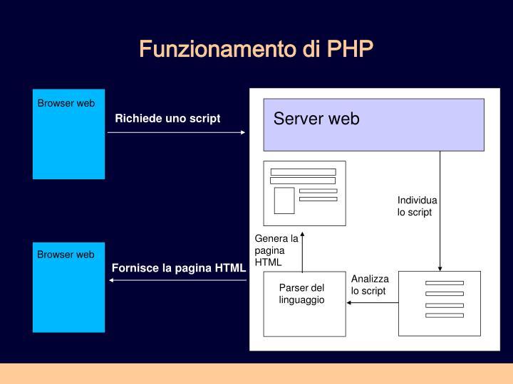 Funzionamento di PHP