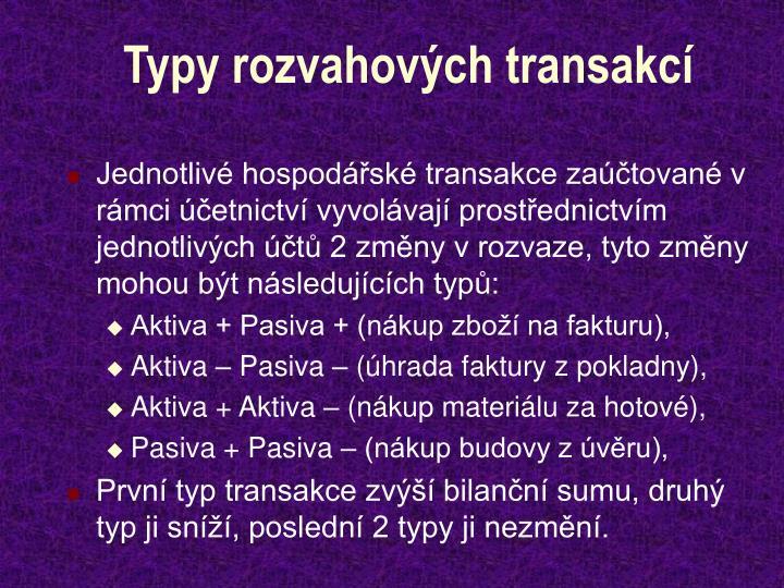 Typy rozvahových transakcí