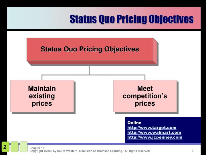 Status Quo Pricing Objectives