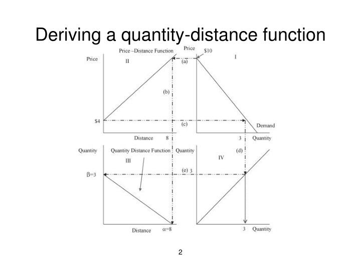 Deriving a quantity-distance function