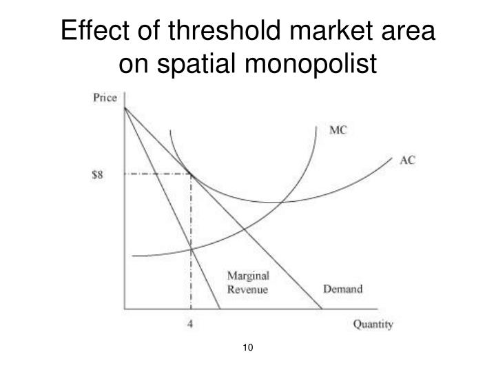 Effect of threshold market area