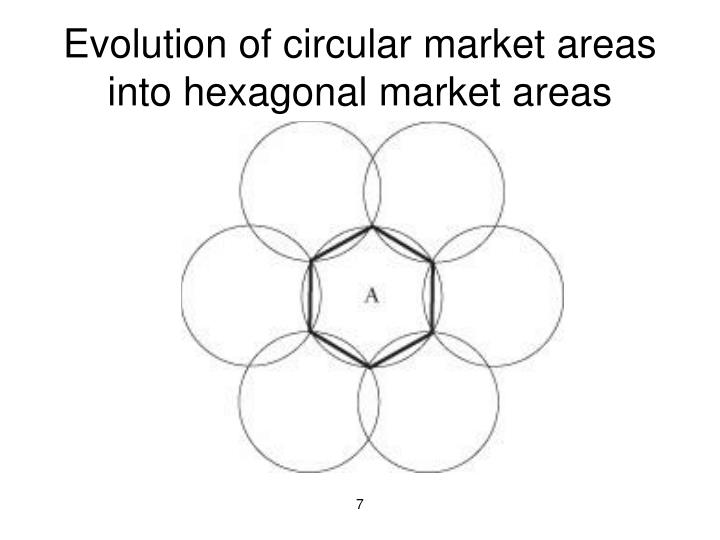 Evolution of circular market areas into hexagonal market areas