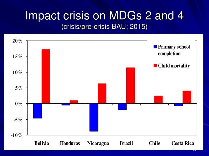 Impact crisis on MDGs 2 and 4