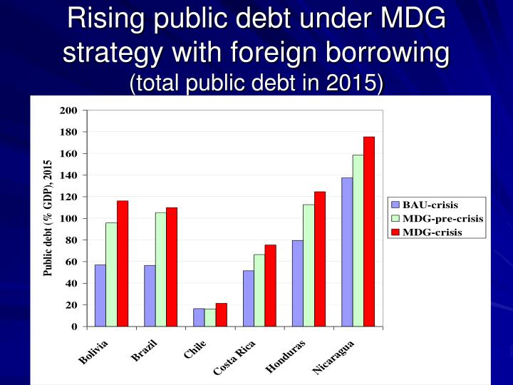 Rising public debt under MDG strategy with foreign borrowing
