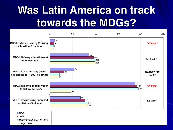 Was Latin America on track towards the MDGs?