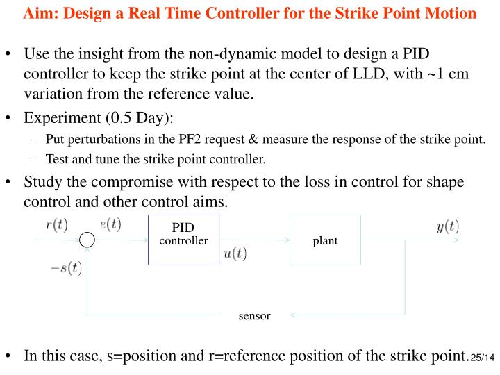 Aim: Design a Real Time Controller for the Strike Point Motion