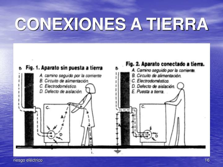 CONEXIONES A TIERRA