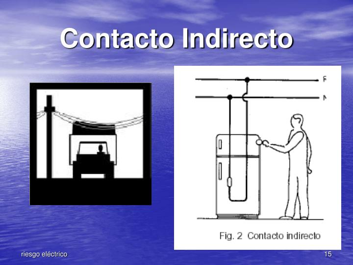 Contacto Indirecto