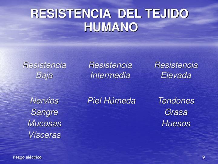RESISTENCIA  DEL TEJIDO