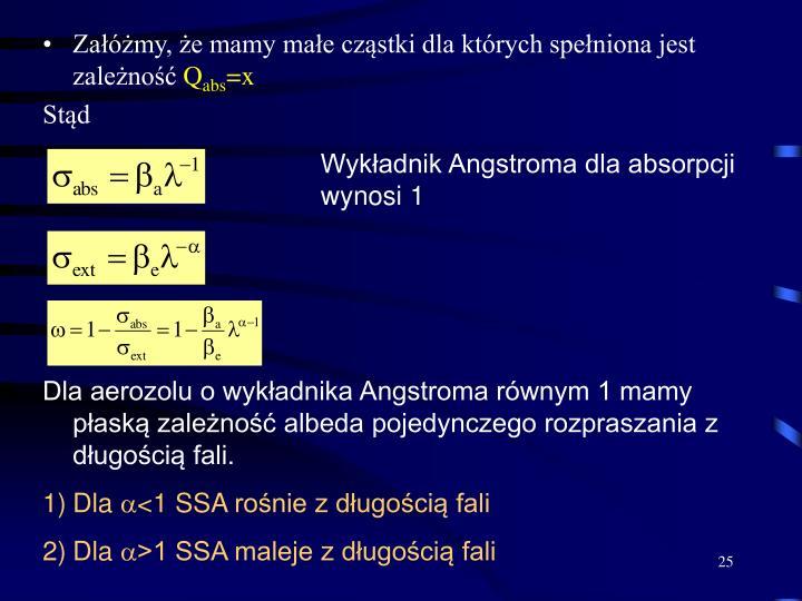Wykładnik Angstroma dla absorpcji wynosi 1