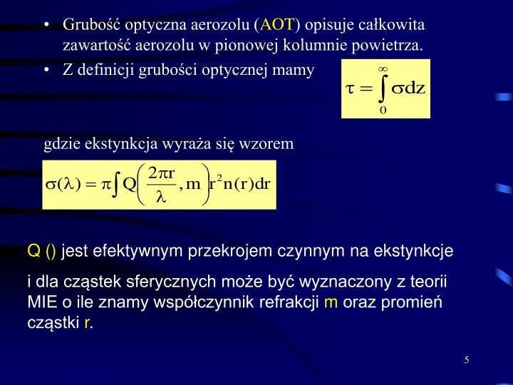 Grubość optyczna aerozolu (