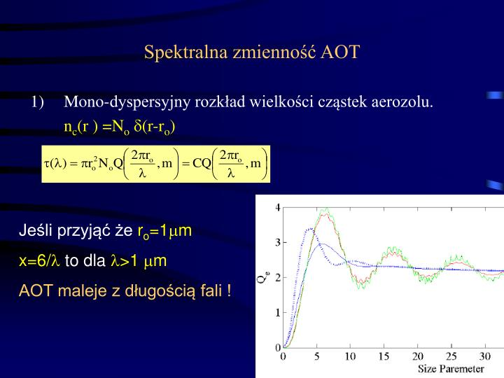 Spektralna zmienność AOT