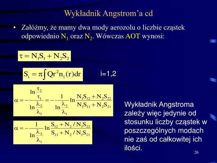 Wykładnik Angstrom'a cd