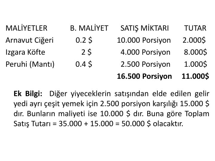 MALİYETLER  B. MALİYET    SATIŞ MİKTARI        TUTAR