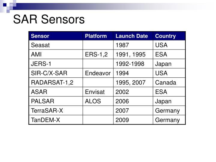 SAR Sensors