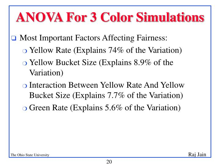 ANOVA For 3 Color Simulations