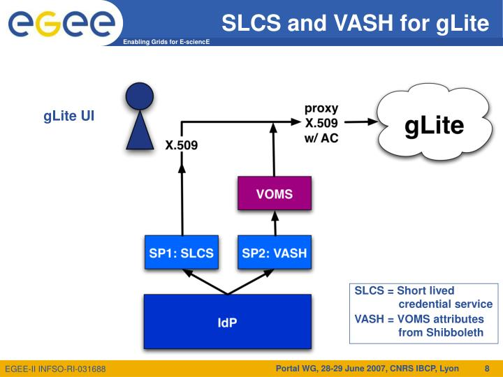 SLCS and VASH for gLite