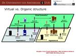 virtual vs organic structure