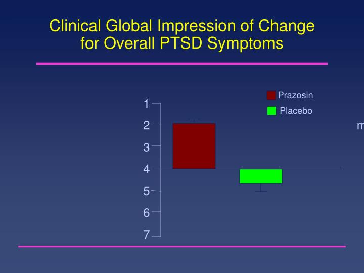 Clinical Global Impression of Change